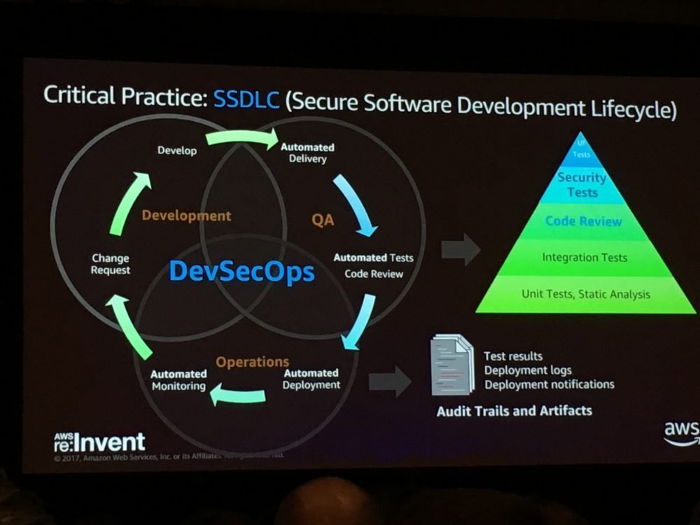 re:Invent2017 Security Anti-Patterns