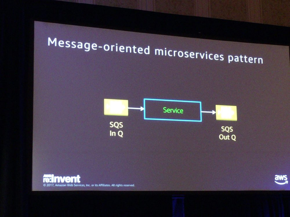 re:Invent2017 BBC Built microservices pattern