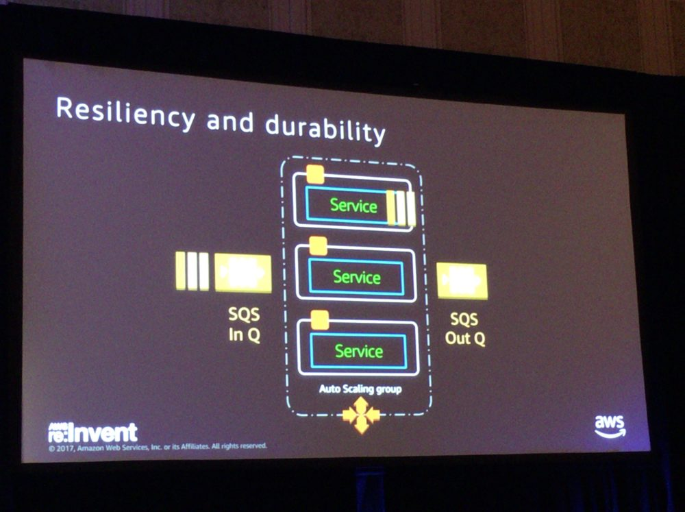 re:Invent2017 BBC Built microservices pattern scale2