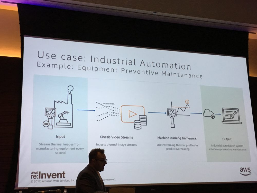 re:Invent Industrial Automation