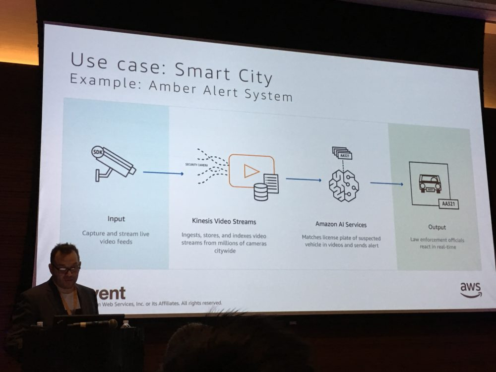 re:Invent Smart Cirty